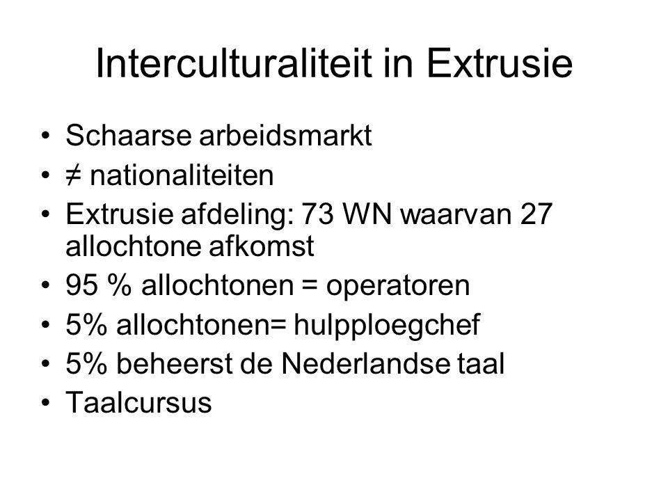 Interculturaliteit in Extrusie Schaarse arbeidsmarkt ≠ nationaliteiten Extrusie afdeling: 73 WN waarvan 27 allochtone afkomst 95 % allochtonen = operatoren 5% allochtonen= hulpploegchef 5% beheerst de Nederlandse taal Taalcursus