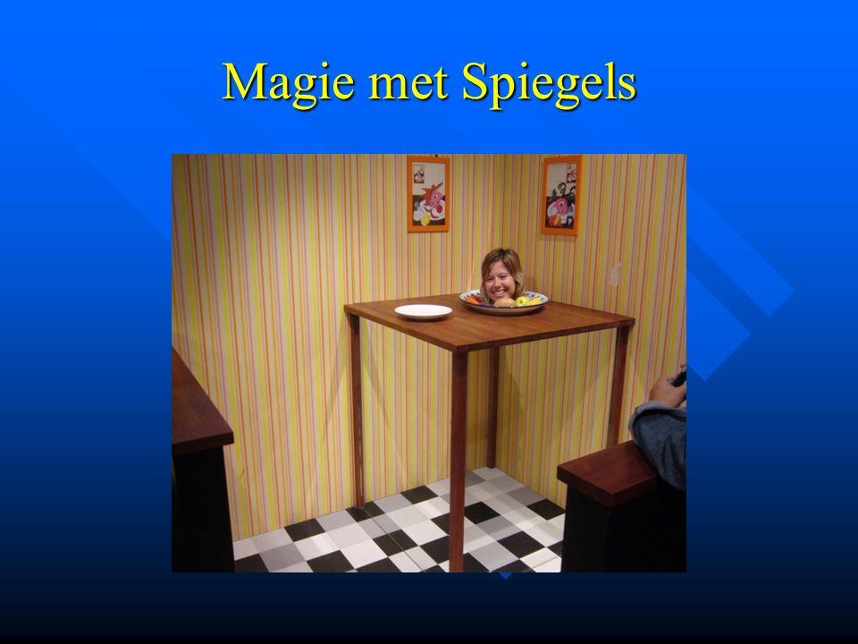 Magie met Spiegels