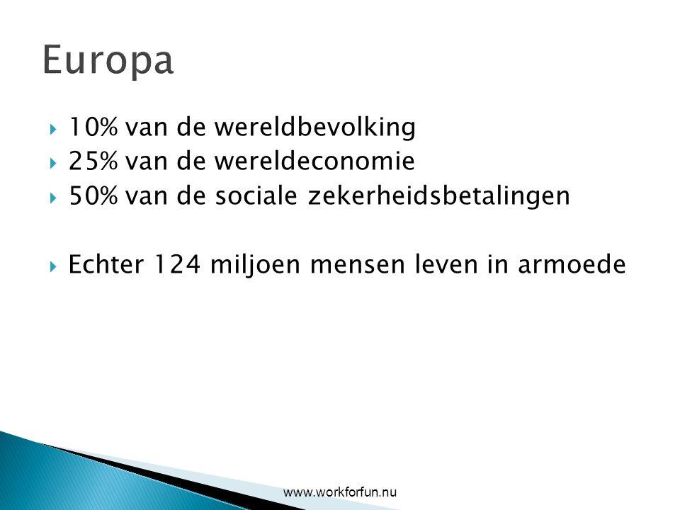 Europa  10% van de wereldbevolking  25% van de wereldeconomie  50% van de sociale zekerheidsbetalingen  Echter 124 miljoen mensen leven in armoede