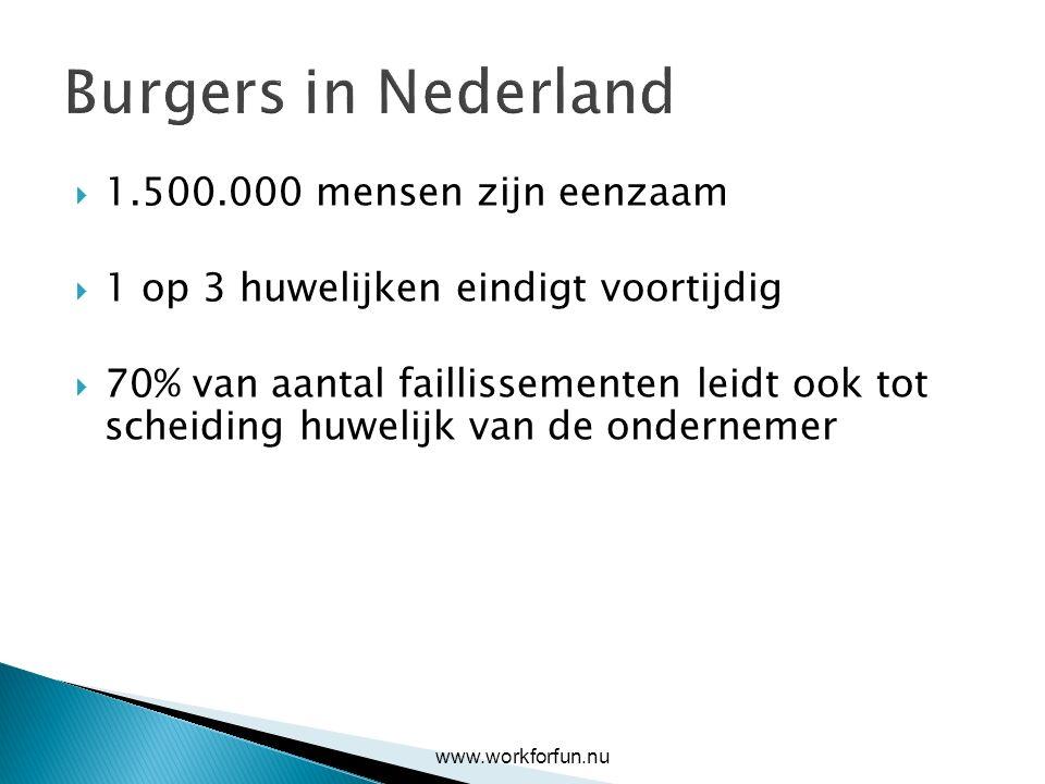 Burgers in Nederland  1.500.000 mensen zijn eenzaam  1 op 3 huwelijken eindigt voortijdig  70% van aantal faillissementen leidt ook tot scheiding h