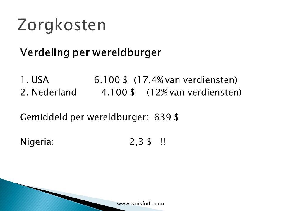 Zorgkosten Verdeling per wereldburger 1. USA 6.100 $ (17.4% van verdiensten) 2. Nederland4.100 $ (12% van verdiensten) Gemiddeld per wereldburger: 639