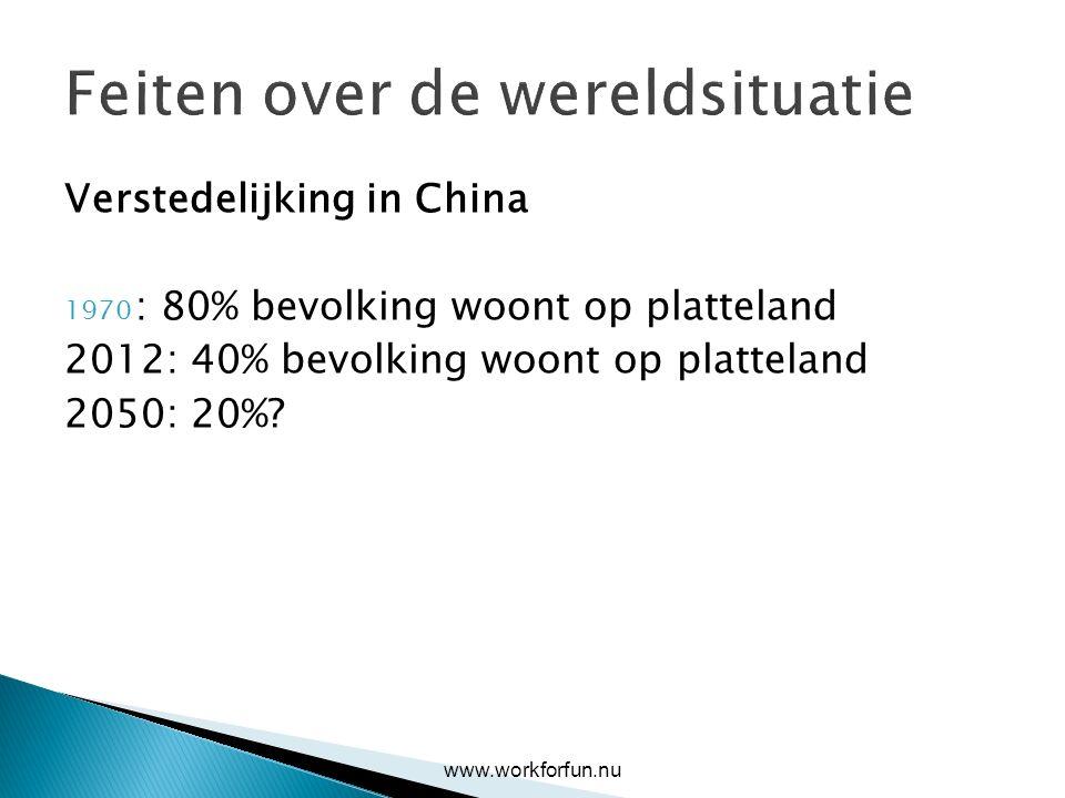 Feiten over de wereldsituatie Verstedelijking in China 1970 : 80% bevolking woont op platteland 2012: 40% bevolking woont op platteland 2050: 20%? www