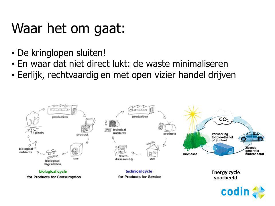 Lean & Green Waste minimaliseren: Lean & Green.