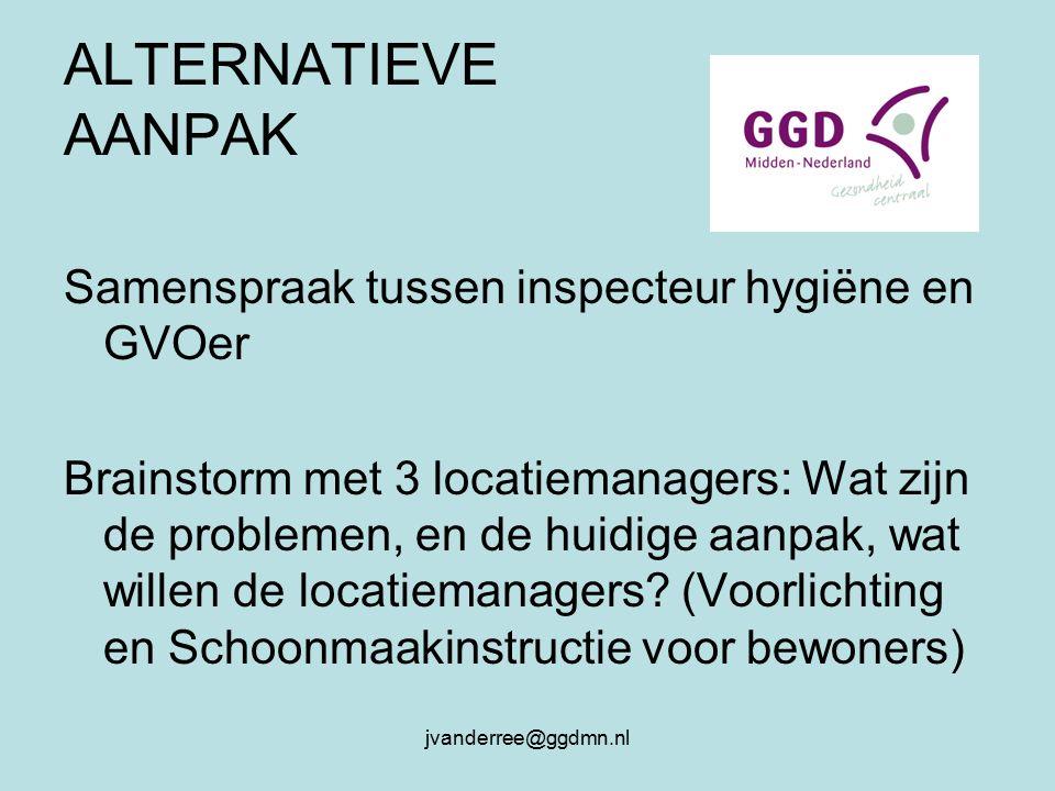 jvanderree@ggdmn.nl ALTERNATIEVE AANPAK Samenspraak tussen inspecteur hygiëne en GVOer Brainstorm met 3 locatiemanagers: Wat zijn de problemen, en de huidige aanpak, wat willen de locatiemanagers.