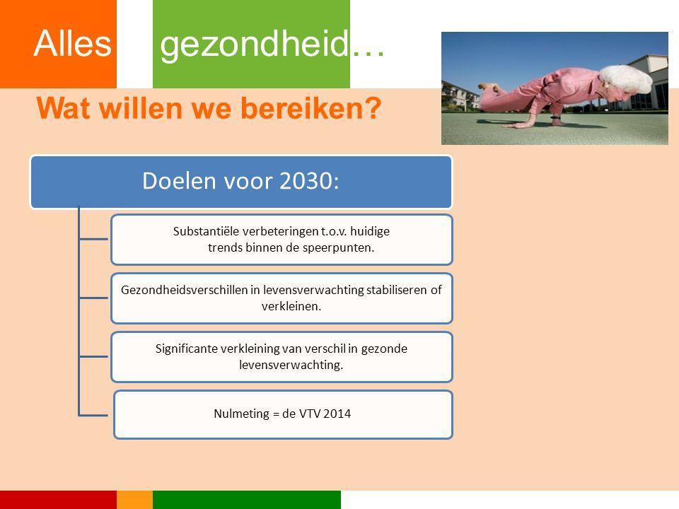 Wat willen we bereiken. Alles is gezondheid… Doelen voor 2030: Substantiële verbeteringen t.o.v.