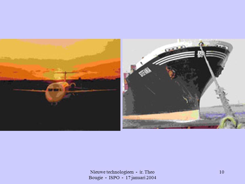Nieuwe technologieen - ir. Theo Bougie - ISPO - 17 januari 2004 10