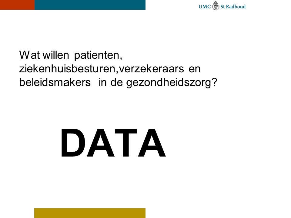 Wat willen patienten, ziekenhuisbesturen,verzekeraars en beleidsmakers in de gezondheidszorg DATA