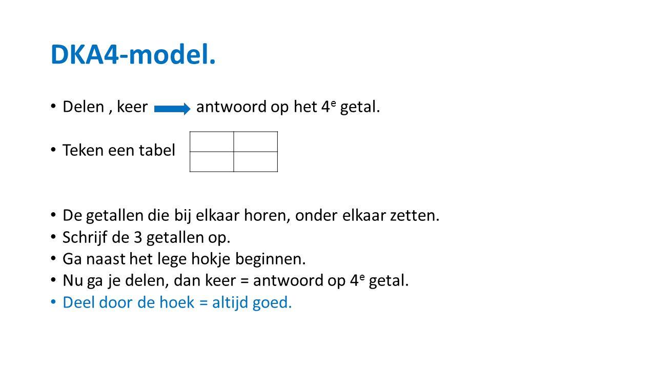 DKA4-model. Delen, keer antwoord op het 4 e getal.