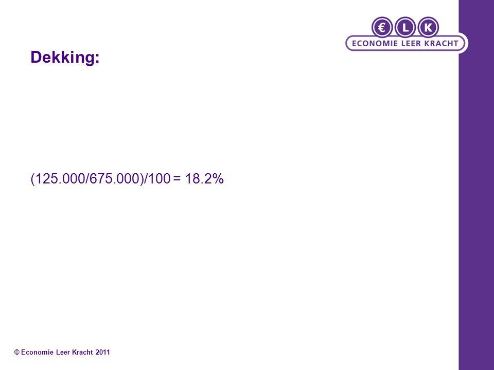 (125.000/675.000)/100 = 18.2% Dekking: © Economie Leer Kracht 2011