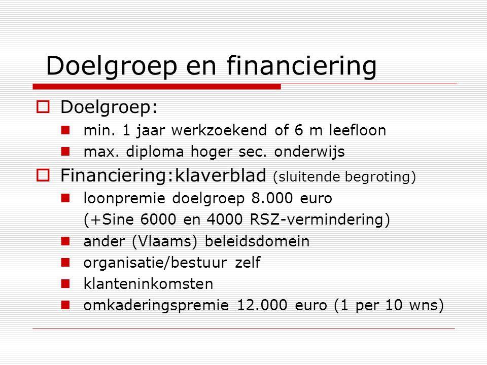 Doelgroep en financiering  Doelgroep: min. 1 jaar werkzoekend of 6 m leefloon max. diploma hoger sec. onderwijs  Financiering:klaverblad (sluitende