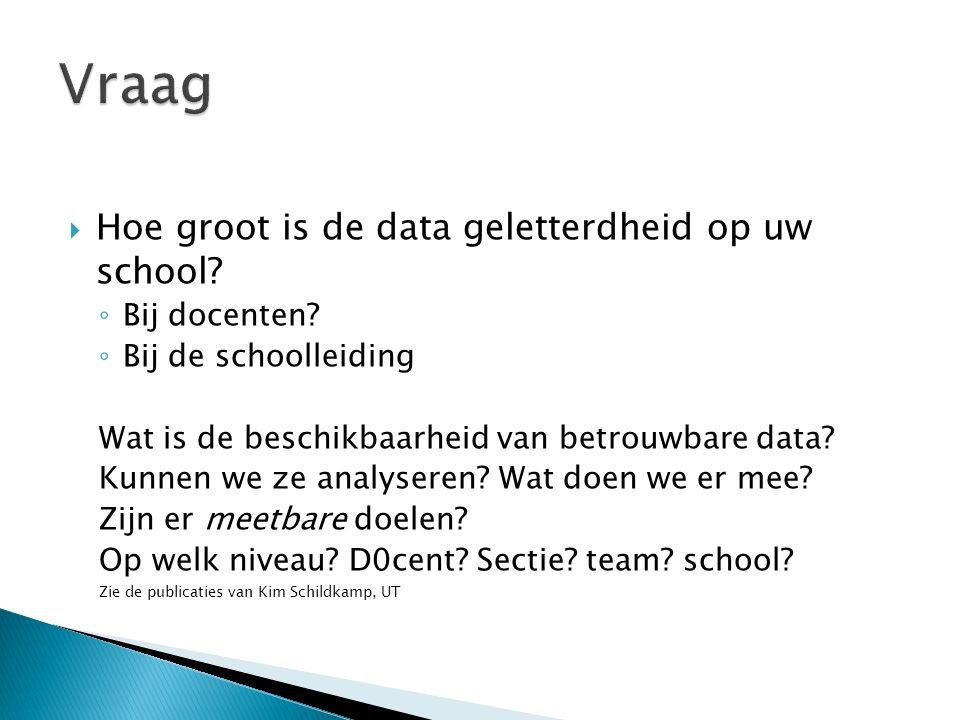  Hoe groot is de data geletterdheid op uw school? ◦ Bij docenten? ◦ Bij de schoolleiding Wat is de beschikbaarheid van betrouwbare data? Kunnen we ze
