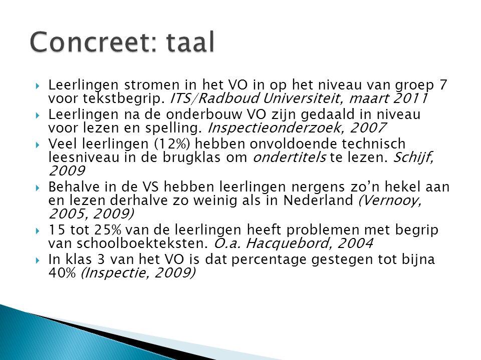  Leerlingen stromen in het VO in op het niveau van groep 7 voor tekstbegrip. ITS/Radboud Universiteit, maart 2011  Leerlingen na de onderbouw VO zij
