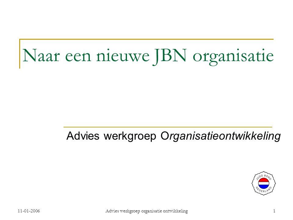 11-01-2006Advies werkgroep organisatie ontwikkeling1 Naar een nieuwe JBN organisatie Advies werkgroep Organisatieontwikkeling