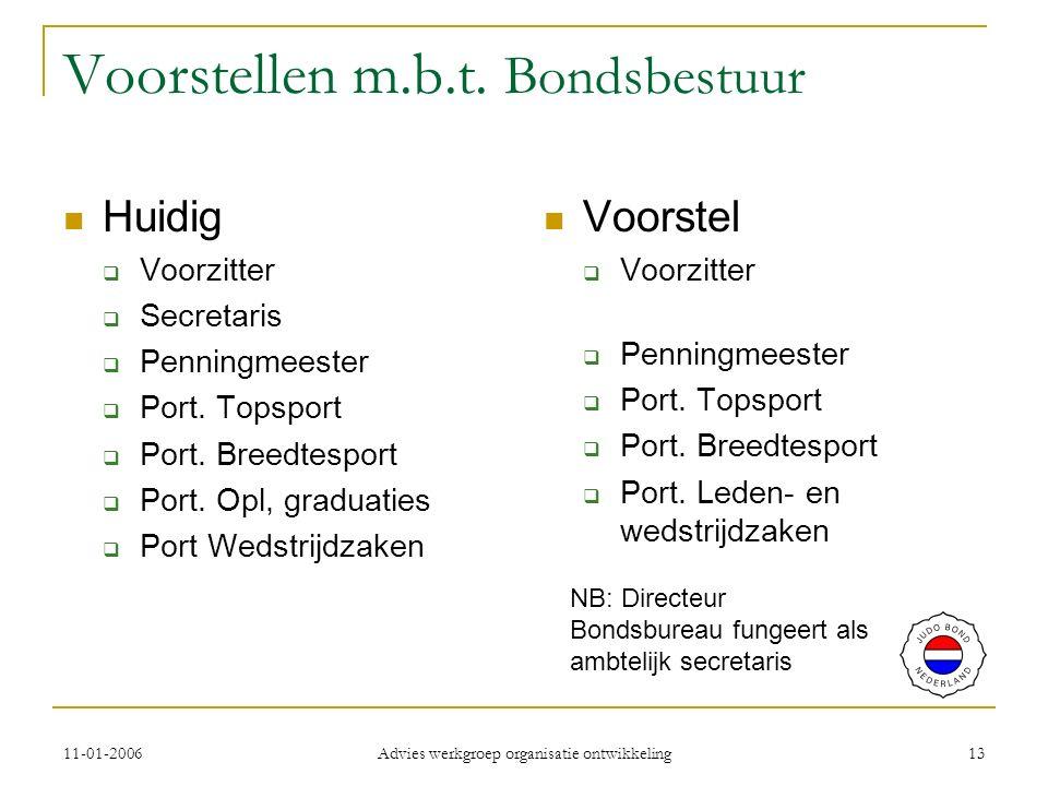 11-01-2006 Advies werkgroep organisatie ontwikkeling 13 Voorstellen m.b.t.