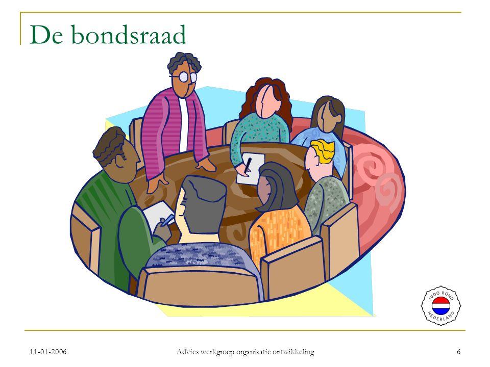 11-01-2006 Advies werkgroep organisatie ontwikkeling 7 Kerntaken bondsraad Stelt strategisch beleid vast (MJBP) Houdt toezicht op uitvoering van dit beleid Heeft de verantwoordelijkheid om een goed bestuur in te stellen