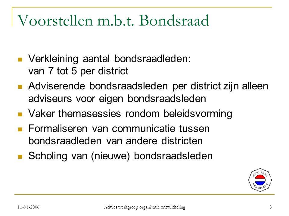 11-01-2006 Advies werkgroep organisatie ontwikkeling 19 Indeling JBN districten en regio's