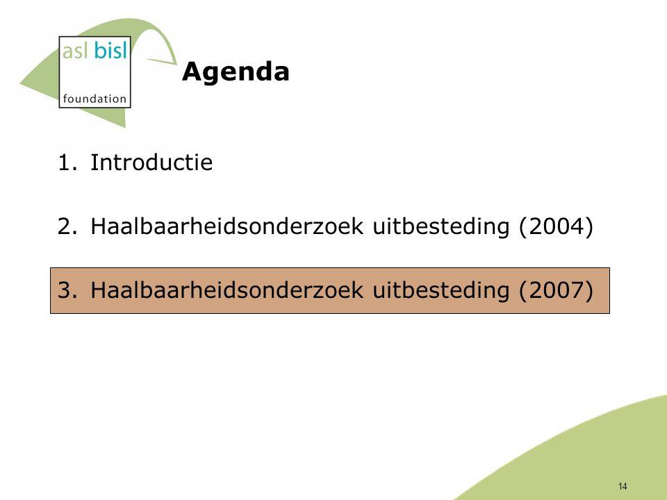 Agenda 1.Introductie 2.Haalbaarheidsonderzoek uitbesteding (2004) 3.Haalbaarheidsonderzoek uitbesteding (2007) 14