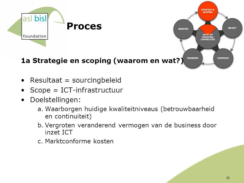 Proces 1a Strategie en scoping (waarom en wat ) Resultaat = sourcingbeleid Scope = ICT-infrastructuur Doelstellingen: a.Waarborgen huidige kwaliteitniveaus (betrouwbaarheid en continuiteit) b.Vergroten veranderend vermogen van de business door inzet ICT c.Marktconforme kosten 16