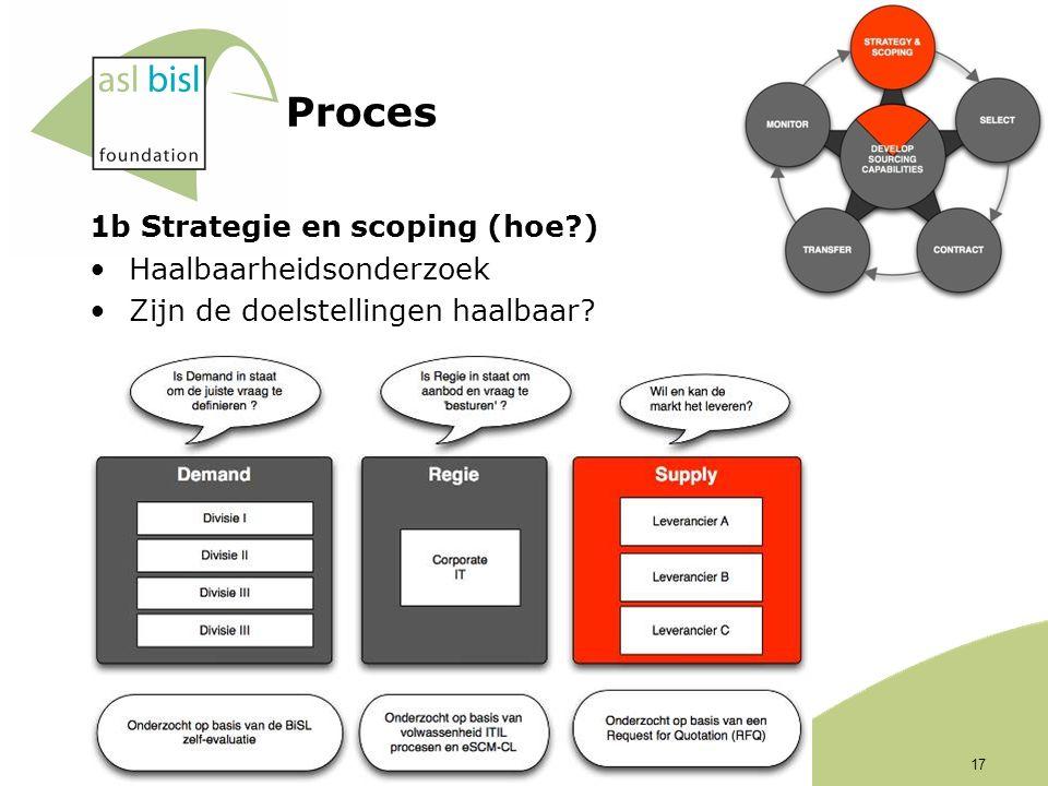 Proces 1b Strategie en scoping (hoe ) Haalbaarheidsonderzoek Zijn de doelstellingen haalbaar.