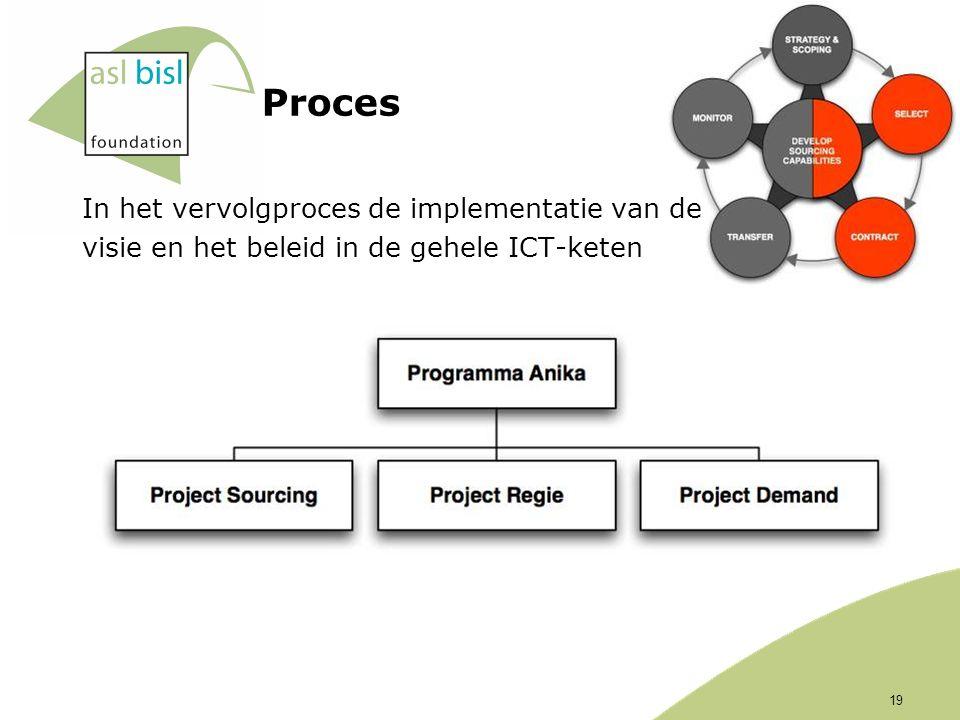 Proces In het vervolgproces de implementatie van de visie en het beleid in de gehele ICT-keten 19