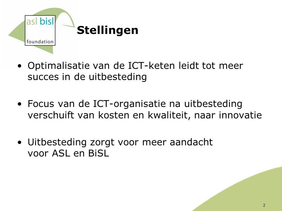 Stellingen Optimalisatie van de ICT-keten leidt tot meer succes in de uitbesteding Focus van de ICT-organisatie na uitbesteding verschuift van kosten en kwaliteit, naar innovatie Uitbesteding zorgt voor meer aandacht voor ASL en BiSL 2