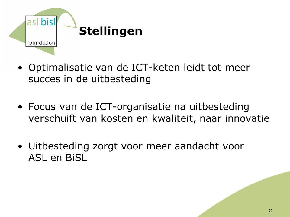 Stellingen Optimalisatie van de ICT-keten leidt tot meer succes in de uitbesteding Focus van de ICT-organisatie na uitbesteding verschuift van kosten en kwaliteit, naar innovatie Uitbesteding zorgt voor meer aandacht voor ASL en BiSL 22