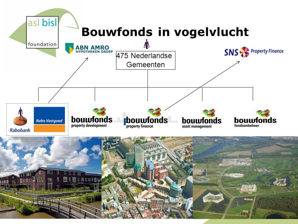 Bouwfonds in vogelvlucht 475 Nederlandse Gemeenten