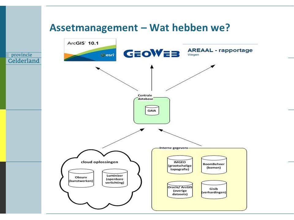 Beheer <> Gebruik Traditioneel gericht op beheer en onderhoud Verschuiving naar gebruik Assetmanagement – Hoe gaan we er mee om.