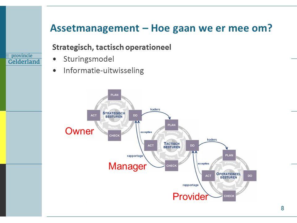 Conclusies Zonder informatievoorziening geen assetmanagement.