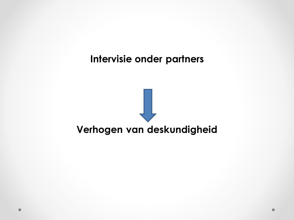 Intervisie onder partners Verhogen van deskundigheid