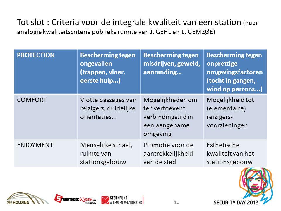 Tot slot : Criteria voor de integrale kwaliteit van een station (naar analogie kwaliteitscriteria publieke ruimte van J.