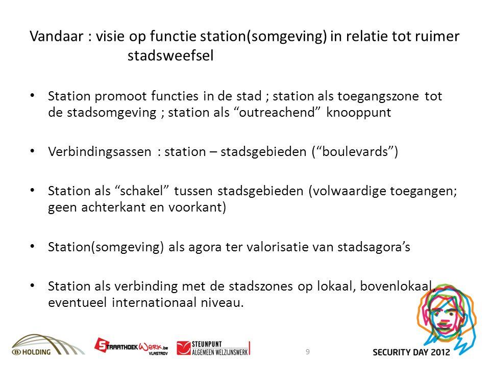 Dilemma : vrij versus selectief gebruik van de (stations)ruimten Kosten en baten Vrij gebruik : gevoel van ruimtelijke beleving, geen of minimale fysieke en psychische belemmeringen.