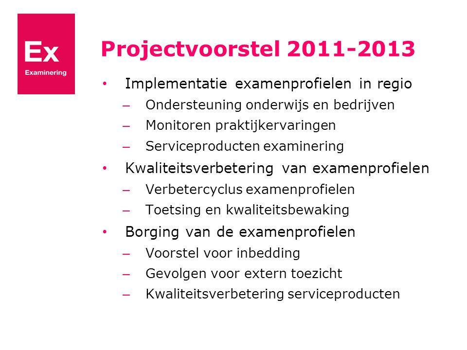 Projectvoorstel 2011-2013 Implementatie examenprofielen in regio – Ondersteuning onderwijs en bedrijven – Monitoren praktijkervaringen – Serviceproduc