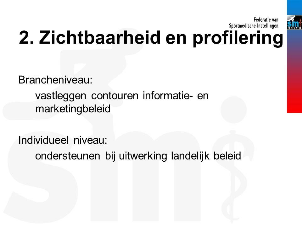 2. Zichtbaarheid en profilering Brancheniveau: vastleggen contouren informatie- en marketingbeleid Individueel niveau: ondersteunen bij uitwerking lan