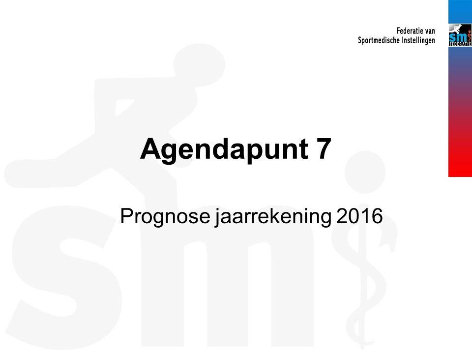 Agendapunt 7 Prognose jaarrekening 2016