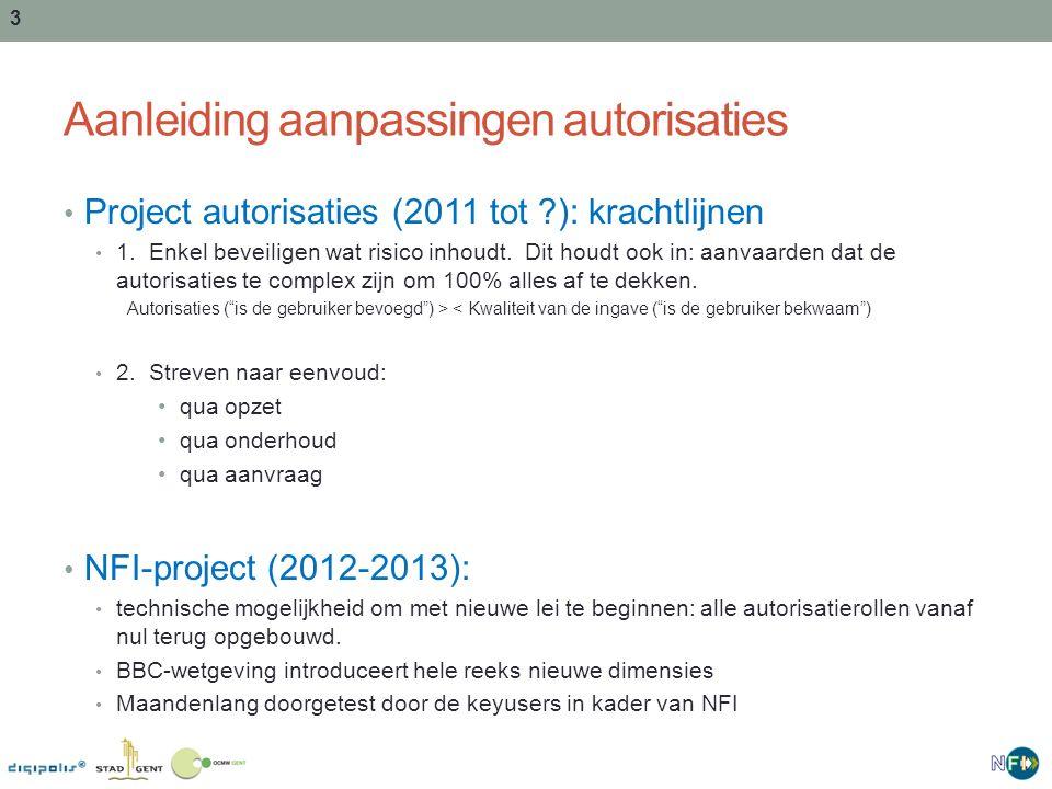 3 Aanleiding aanpassingen autorisaties Project autorisaties (2011 tot ): krachtlijnen 1.