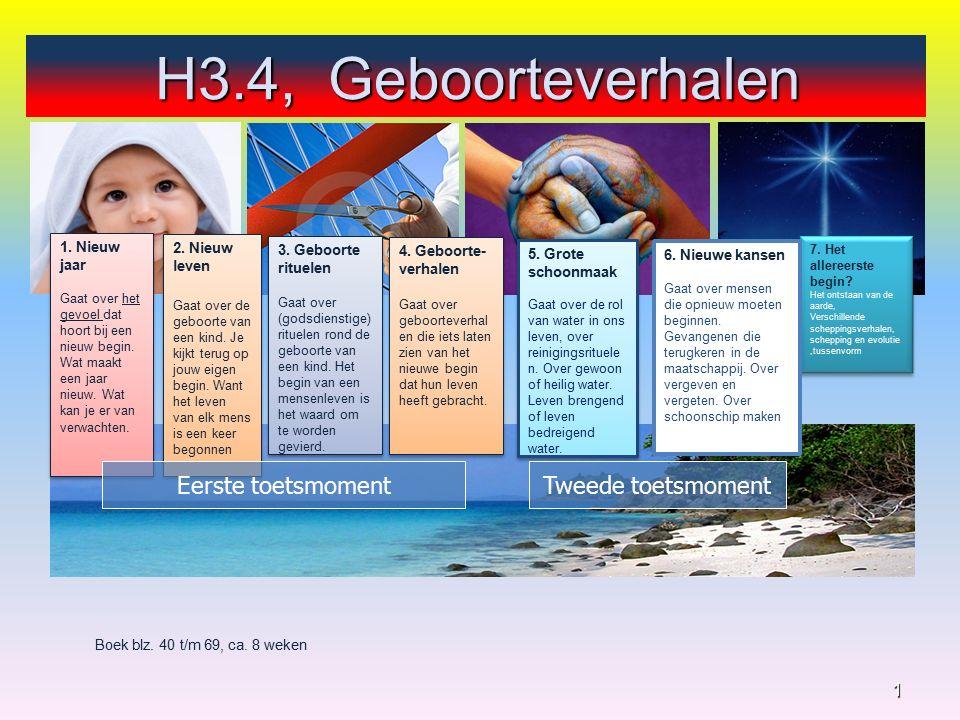 Denk aan de sociale competentie 12 4.Geboorte- verhalen 3.