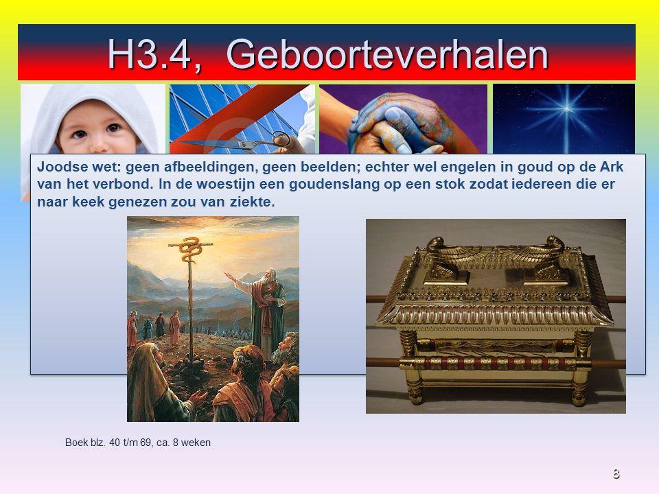 9 Boek blz.40 t/m 69, ca. 8 weken Christenen wél afbeeldingen, minder of niet bij protesanten.