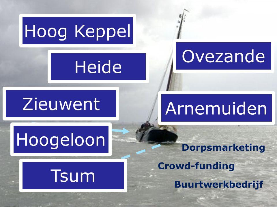 Heide Hoogeloon Tsum Arnemuiden Hoog Keppel Ovezande Zieuwent Dorpsmarketing Crowd-funding Buurtwerkbedrijf