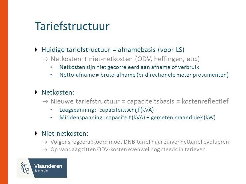 Tariefstructuur Huidige tariefstructuur = afnamebasis (voor LS) Netkosten + niet-netkosten (ODV, heffingen, etc.) Netkosten zijn niet gecorreleerd aan afname of verbruik Netto-afname ≠ bruto-afname (bi-directionele meter prosumenten) Netkosten: Nieuwe tariefstructuur = capaciteitsbasis = kostenreflectief Laagspanning : capaciteitsschijf (kVA) Middenspanning : capaciteit (kVA) + gemeten maandpiek (kW) Niet-netkosten: Volgens regeerakkoord moet DNB-tarief naar zuiver nettarief evolueren Op vandaag zitten ODV-kosten evenwel nog steeds in tarieven