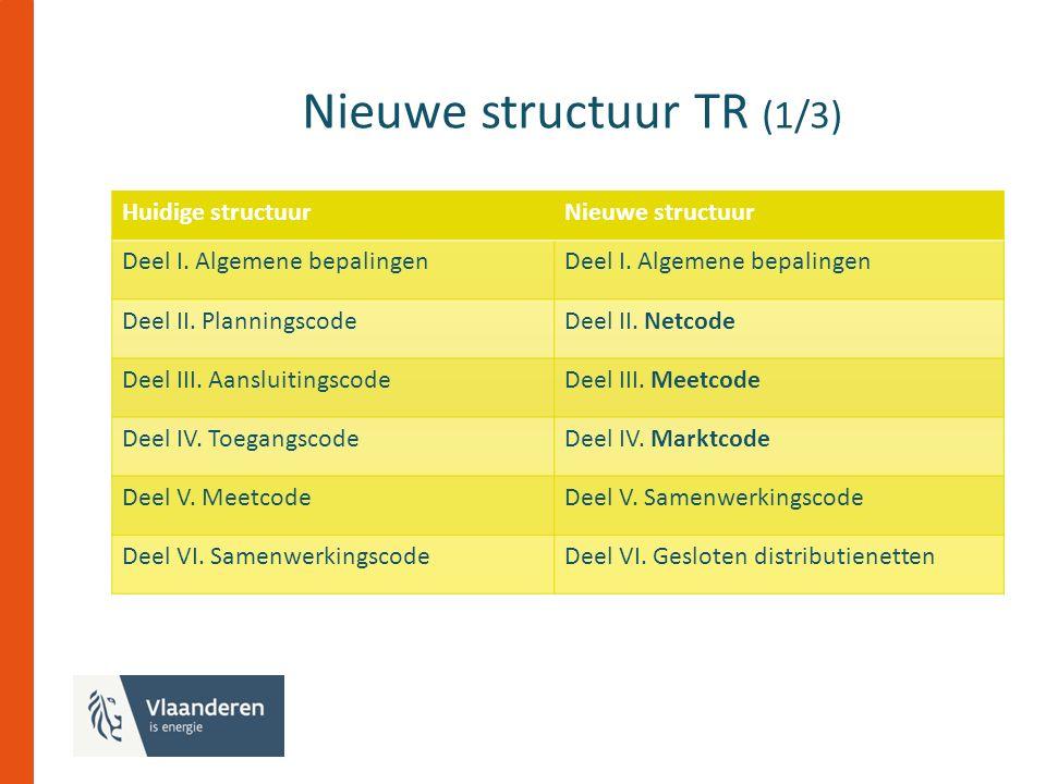 Nieuwe structuur TR (1/3) Huidige structuurNieuwe structuur Deel I.
