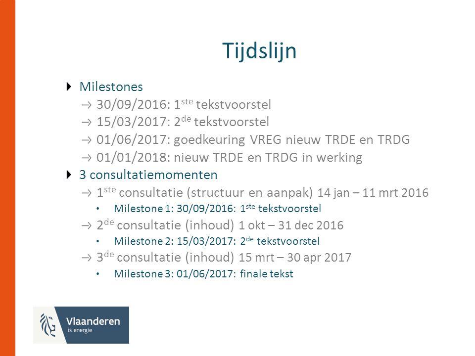 Tijdslijn Milestones 30/09/2016: 1 ste tekstvoorstel 15/03/2017: 2 de tekstvoorstel 01/06/2017: goedkeuring VREG nieuw TRDE en TRDG 01/01/2018: nieuw TRDE en TRDG in werking 3 consultatiemomenten 1 ste consultatie (structuur en aanpak) 14 jan – 11 mrt 2016 Milestone 1: 30/09/2016: 1 ste tekstvoorstel 2 de consultatie (inhoud) 1 okt – 31 dec 2016 Milestone 2: 15/03/2017: 2 de tekstvoorstel 3 de consultatie (inhoud) 15 mrt – 30 apr 2017 Milestone 3: 01/06/2017: finale tekst