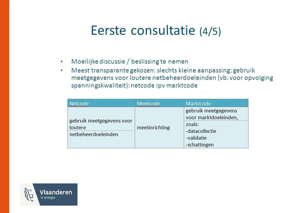 Eerste consultatie (4/5) Moeilijke discussie / beslissing te nemen Meest transparante gekozen: slechts kleine aanpassing: gebruik meetgegevens voor loutere netbeheerdoeleinden (vb.