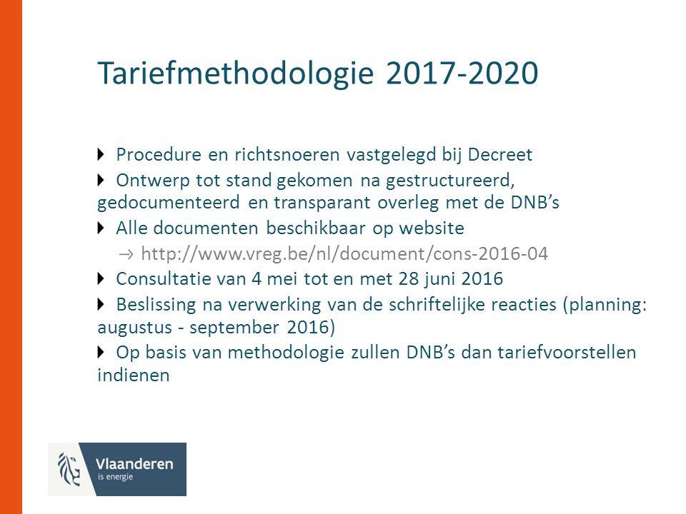 Nieuwe structuur TR (3/3) Deel IV.Marktcode Wat.