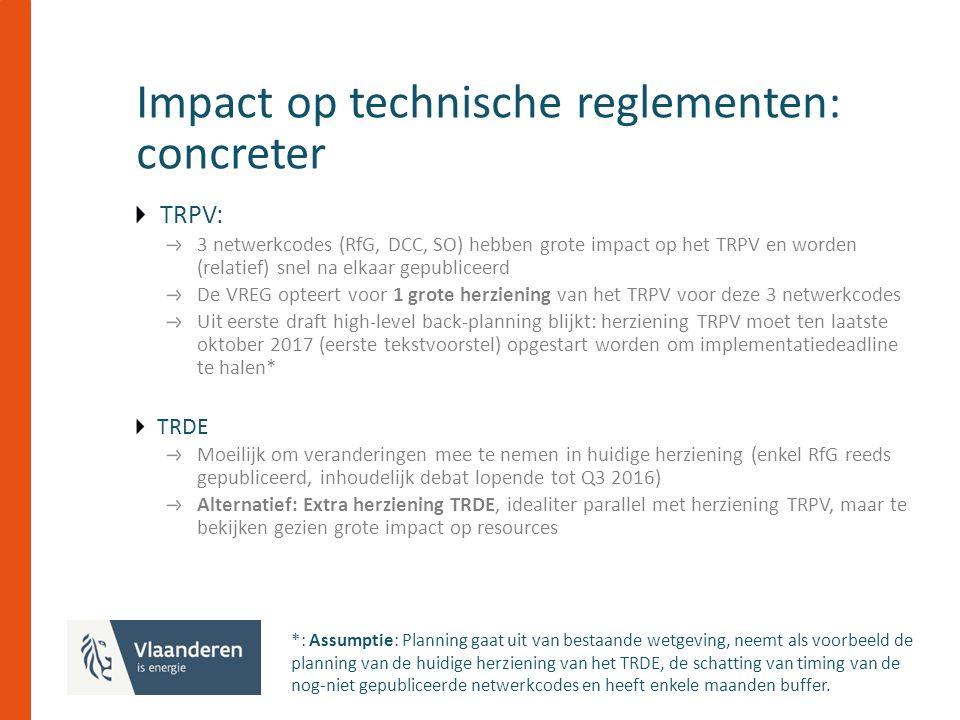 Impact op technische reglementen: concreter TRPV: 3 netwerkcodes (RfG, DCC, SO) hebben grote impact op het TRPV en worden (relatief) snel na elkaar gepubliceerd De VREG opteert voor 1 grote herziening van het TRPV voor deze 3 netwerkcodes Uit eerste draft high-level back-planning blijkt: herziening TRPV moet ten laatste oktober 2017 (eerste tekstvoorstel) opgestart worden om implementatiedeadline te halen* TRDE Moeilijk om veranderingen mee te nemen in huidige herziening (enkel RfG reeds gepubliceerd, inhoudelijk debat lopende tot Q3 2016) Alternatief: Extra herziening TRDE, idealiter parallel met herziening TRPV, maar te bekijken gezien grote impact op resources *: Assumptie: Planning gaat uit van bestaande wetgeving, neemt als voorbeeld de planning van de huidige herziening van het TRDE, de schatting van timing van de nog-niet gepubliceerde netwerkcodes en heeft enkele maanden buffer.