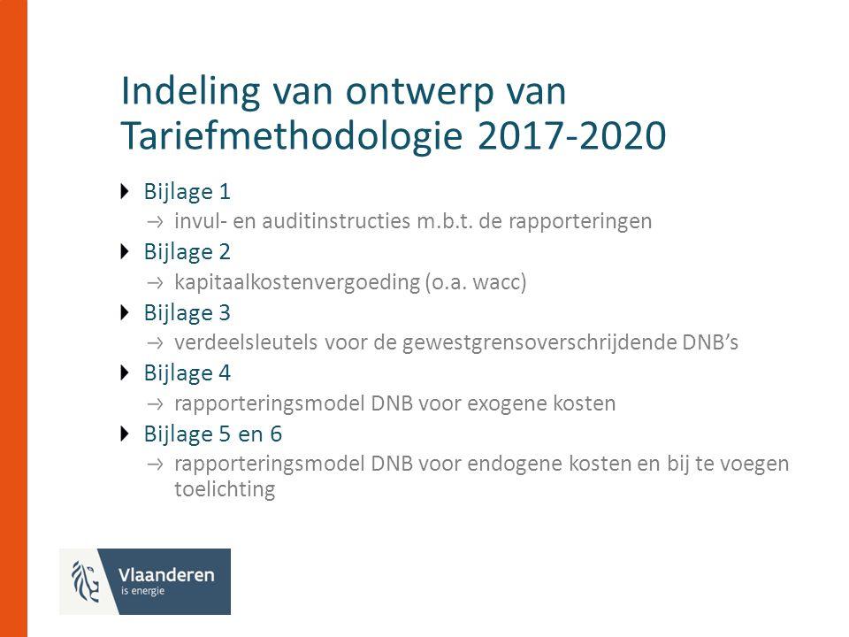 Aftoetsing van voorstel nieuwe regelgeving met best practices buurlanden (vb.
