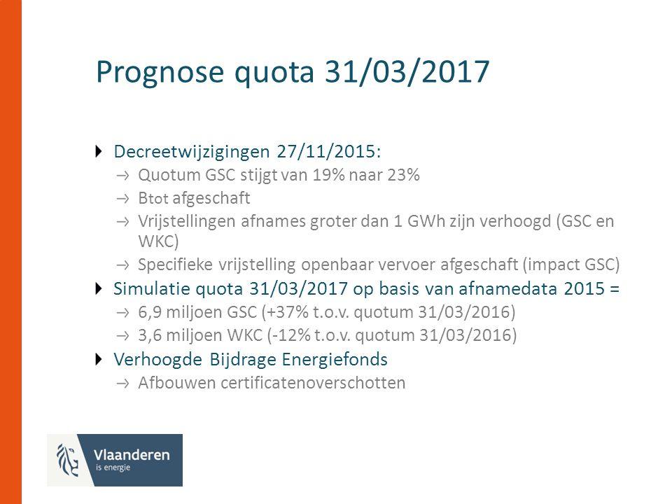 Prognose quota 31/03/2017 Decreetwijzigingen 27/11/2015: Quotum GSC stijgt van 19% naar 23% B tot afgeschaft Vrijstellingen afnames groter dan 1 GWh zijn verhoogd (GSC en WKC) Specifieke vrijstelling openbaar vervoer afgeschaft (impact GSC) Simulatie quota 31/03/2017 op basis van afnamedata 2015 = 6,9 miljoen GSC (+37% t.o.v.
