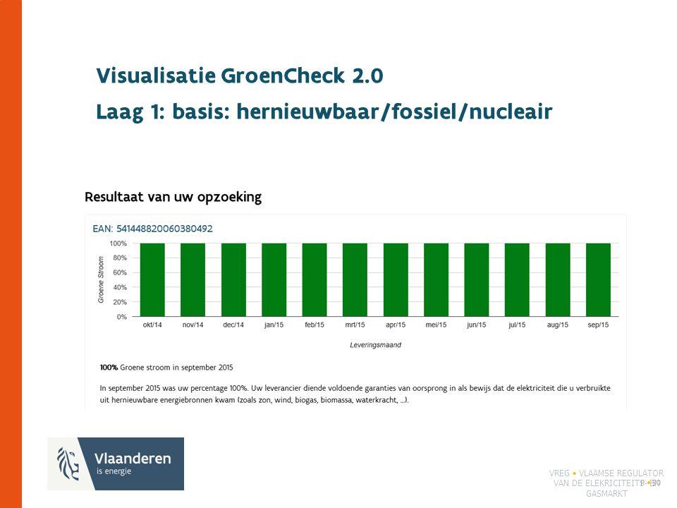 Visualisatie GroenCheck 2.0 Laag 1: basis: hernieuwbaar/fossiel/nucleair P 90 VREG VLAAMSE REGULATOR VAN DE ELEKRICITEITS- EN GASMARKT