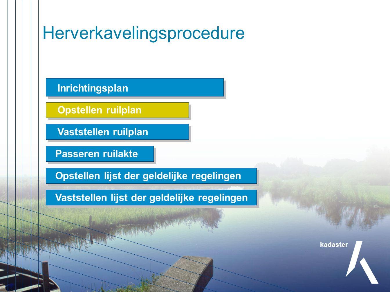 Uitnodigingen Wat gebeurt er met de wensen kadaster Passeren ruilakte RuilplanPlan van toedeling Eigenaren GesprekKom goed voorbereidStructureren en invoeren wensen Doorrekenen m.b.v.