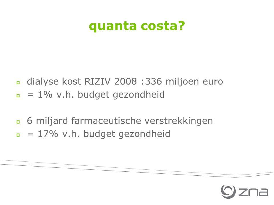 quanta costa. dialyse kost RIZIV 2008 :336 miljoen euro = 1% v.h.